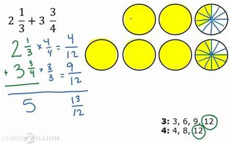 Problem solving lesson 5-2 adding and subtracting with unlike denominators